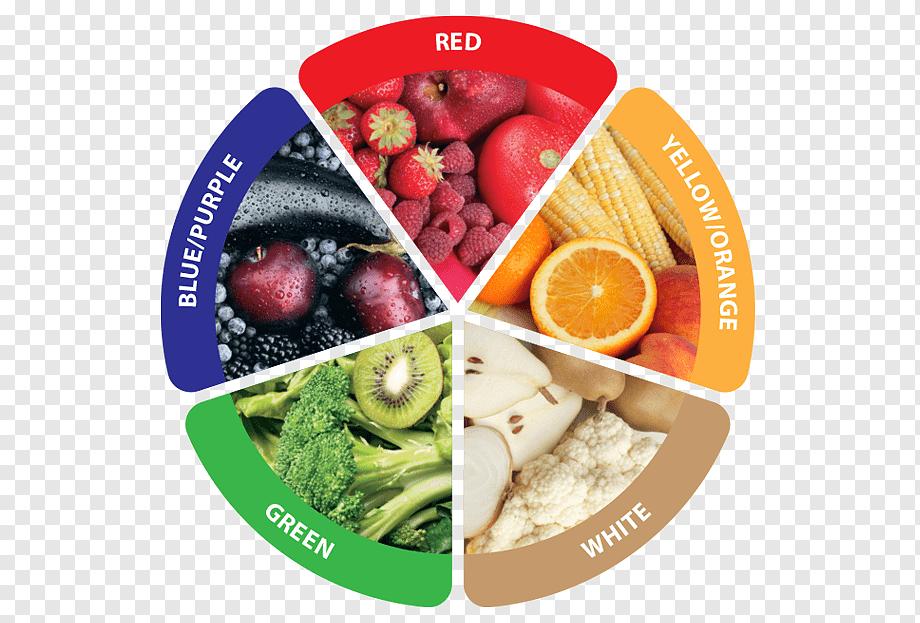 5 Natural Foods